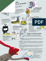 Los animales más perseguidos por el mundo.pdf