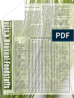 04_Byproducts_Unusual Feedstuffs.pdf