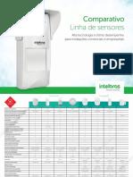 comparativo_sensores_intelbras