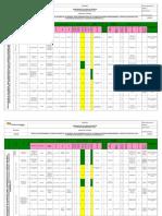 Matriz de Identificacion, Evaluacion y Control de Peligros