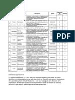 Factores Críticos de Éxito y Estructura