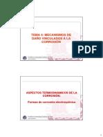 4.1 Termodinamica de La Corrosion