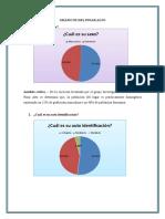 Analisis de Las Preguntas Pinar Alto