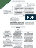 Derecho Civil Imprimir
