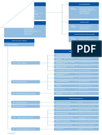 struktur organisasi astra.docx