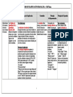 Glosario planificacionhhh.doc