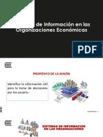 Sistem de Inform en Las Organizs Económ