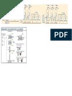 Separador de producción y pruebas.docx