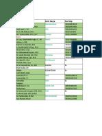 Daftar Peserta Dan Pembagian Kamar