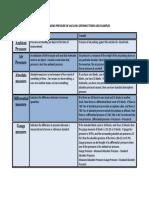understanding-pressure-in-vacuum-instrumentation.pdf