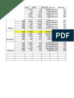 Perhitungan FLU