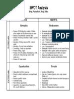SWOT Analysis-