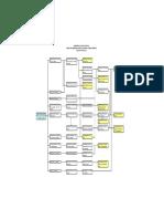 Ejemplo 3(a) Diagrama Causa-Efecto