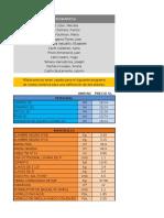 Programa de Analisis de Costos Unitarios