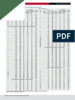 Technische Daten Rohrleitungen Mae Gewichte Befestigungsabstande Technische Information ASSET DOC LOC 3355230