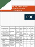 291600158 Evaluasi Program Kerja Igd 2014