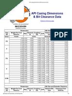 API Casing Dimensions & Bit Clearance Data