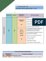 Critérios de Avaliação - Alunos de PLNM