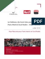 Tableau de Bord Des Personnalités - Juillet 2018