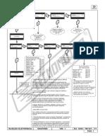 Códigos De Falhas - Tecnomotor.pdf
