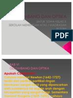 37969252 Dvd Pembelajaran Gelombang Dan Optika