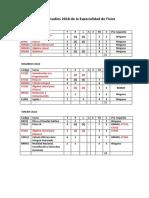 Plan de Estudios 2018version2.pdf
