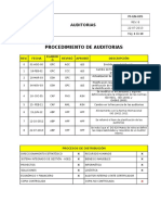 PI GN 005 Auditorias