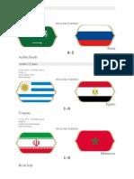 Resultado Fase de Grupos