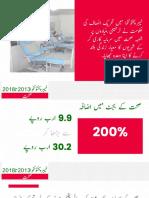 The performance of KPK Govt - 2013 to 2018 - Urdu