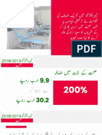 The performance of KPK Govt - 2013 to 2018 - Urdu