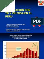 Integracion Tb Vih Peru