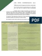 Cap 6 Diferencias Entre Las Empresas de Servicios y Comerciales