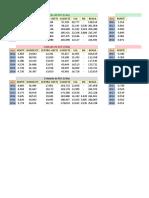 Dados Abrelpe Geracao e Coleta Rsu Rcd Rss Rev01 Fp