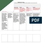 Planificación de una clase (1).doc