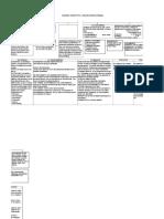 5-Obstruccion-Intestinal.pdf