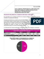 Integracion Legislatura Federal - Datos Computos Distritales - Version Completa 09072018
