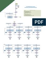 Diagrama Flujo Plc