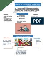 Asesoría Febrero Compromisos Básico.docx