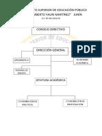Organigrama Instituto 2011-2