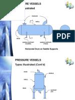 Pressure Vessel Type