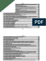 osde nomenclador.pdf