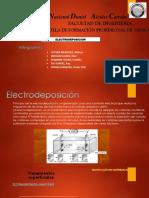 Elctrodeposic.fisic.quimic.