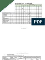 Caracterizacion Plan Anual Nivel Inicial 2018