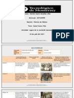 MIV U2 Actividad 1. Logros de La Revolución Mexicana