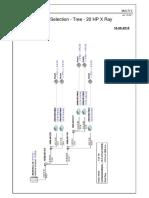 Sample VRF Design Scheme