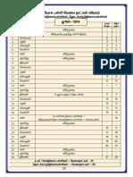 School Calendar_2014-2015 kalvisolai.com.pdf