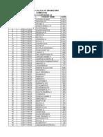 Java Full Stack.xls