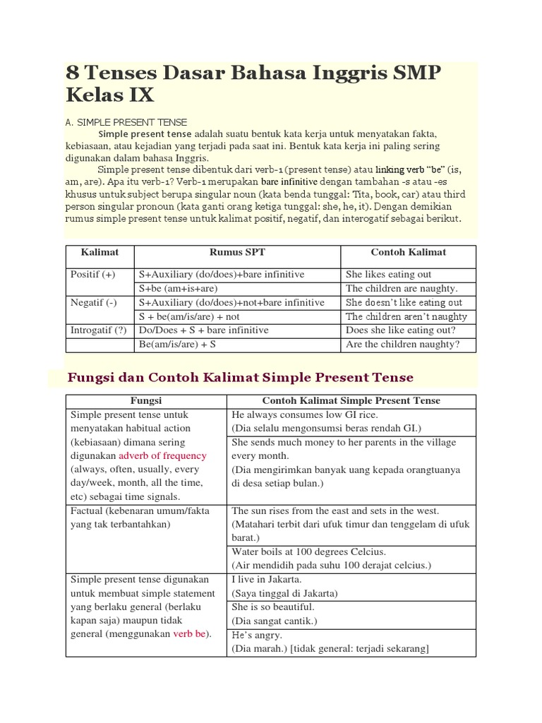 8 Tenses Dasar Bahasa Inggris Smp Kelas Ix Grammatical Tense Verb