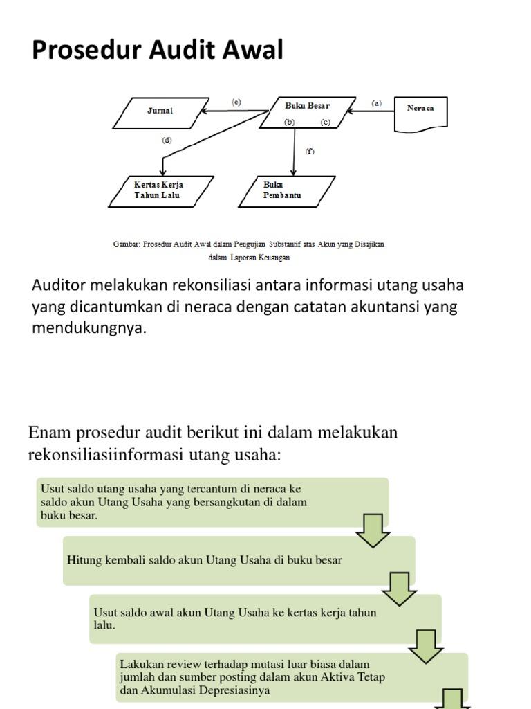 Prosedur Audit Awal