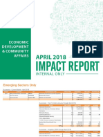 APRIL INVESTMENT REPORT